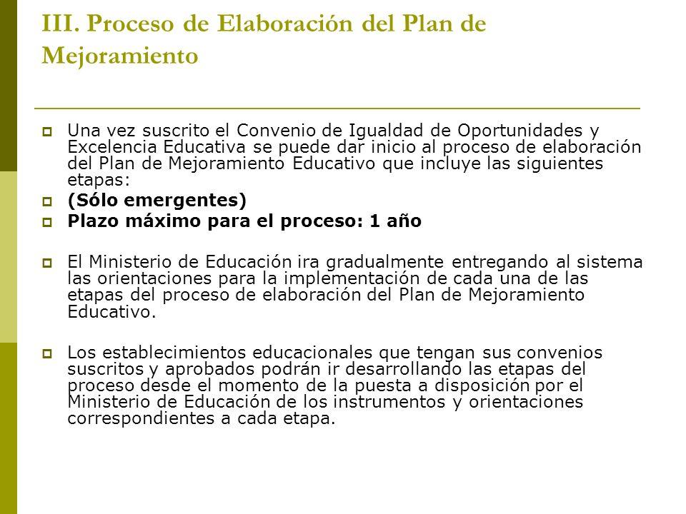 III. Proceso de Elaboración del Plan de Mejoramiento Una vez suscrito el Convenio de Igualdad de Oportunidades y Excelencia Educativa se puede dar ini