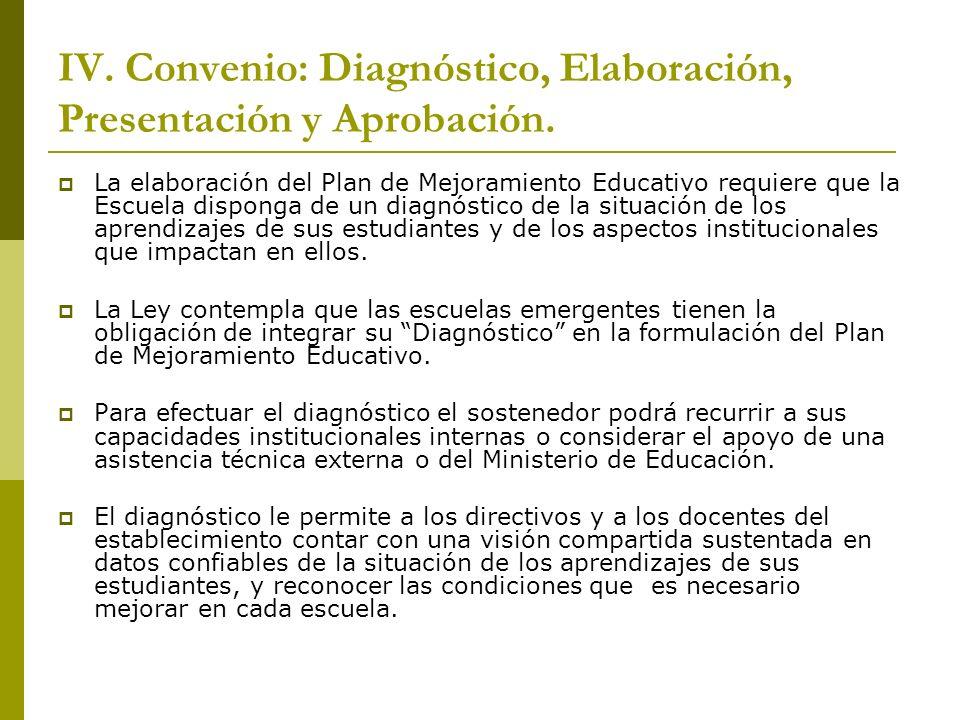 IV. Convenio: Diagnóstico, Elaboración, Presentación y Aprobación. La elaboración del Plan de Mejoramiento Educativo requiere que la Escuela disponga