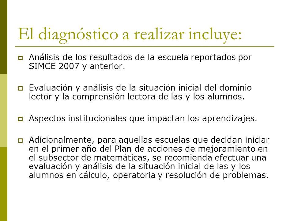 El diagnóstico a realizar incluye: Análisis de los resultados de la escuela reportados por SIMCE 2007 y anterior. Evaluación y análisis de la situació
