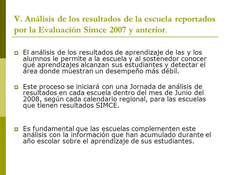 V. Análisis de los resultados de la escuela reportados por la Evaluación Simce 2007 y anterior. El análisis de los resultados de aprendizaje de las y