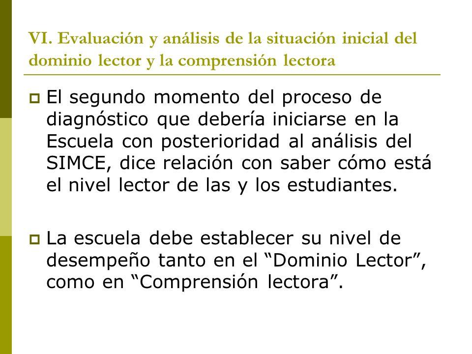 VI. Evaluación y análisis de la situación inicial del dominio lector y la comprensión lectora El segundo momento del proceso de diagnóstico que deberí