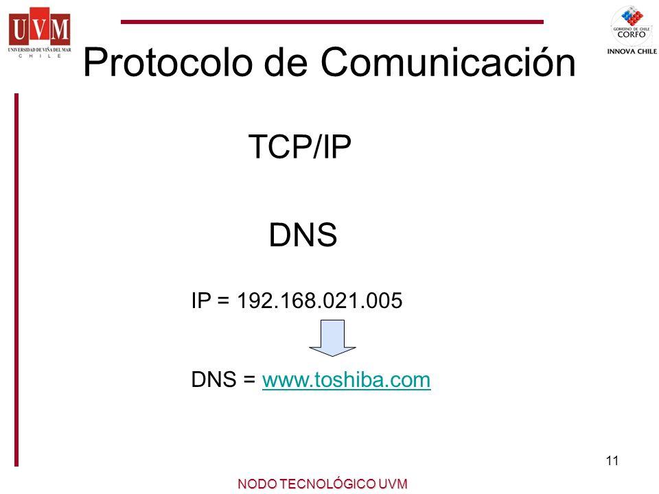 11 NODO TECNOLÓGICO UVM Protocolo de Comunicación TCP/IP DNS IP = 192.168.021.005 DNS = www.toshiba.comwww.toshiba.com