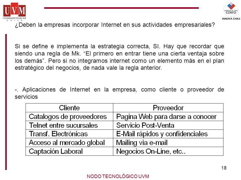 18 NODO TECNOLÓGICO UVM ¿Deben la empresas incorporar Internet en sus actividades empresariales.
