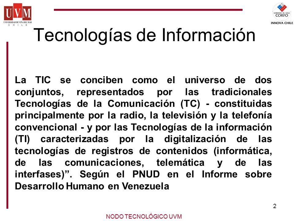 13 NODO TECNOLÓGICO UVM Que Herramientas nos Provee Internet ??.