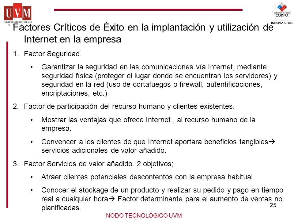 25 NODO TECNOLÓGICO UVM Factores Críticos de Éxito en la implantación y utilización de Internet en la empresa 1.Factor Seguridad.