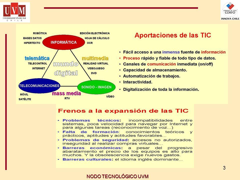 14 NODO TECNOLÓGICO UVM Que Herramientas nos Provee Internet ??.