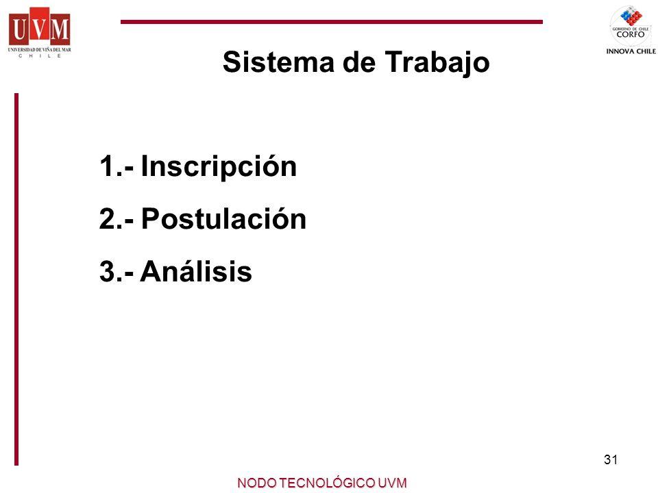 31 NODO TECNOLÓGICO UVM Sistema de Trabajo 1.- Inscripción 2.- Postulación 3.- Análisis