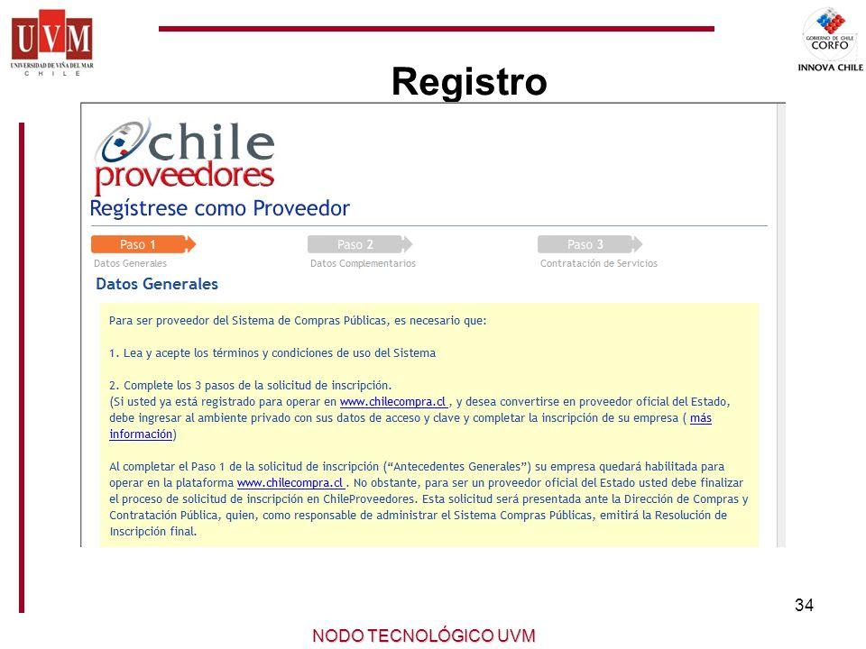 34 NODO TECNOLÓGICO UVM Registro