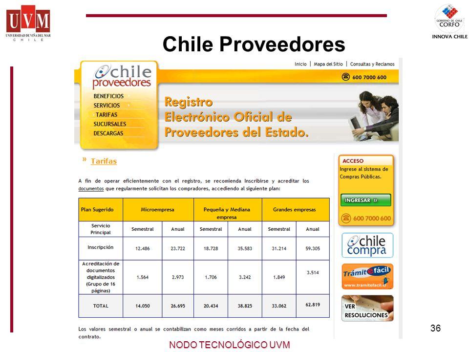 36 NODO TECNOLÓGICO UVM Chile Proveedores