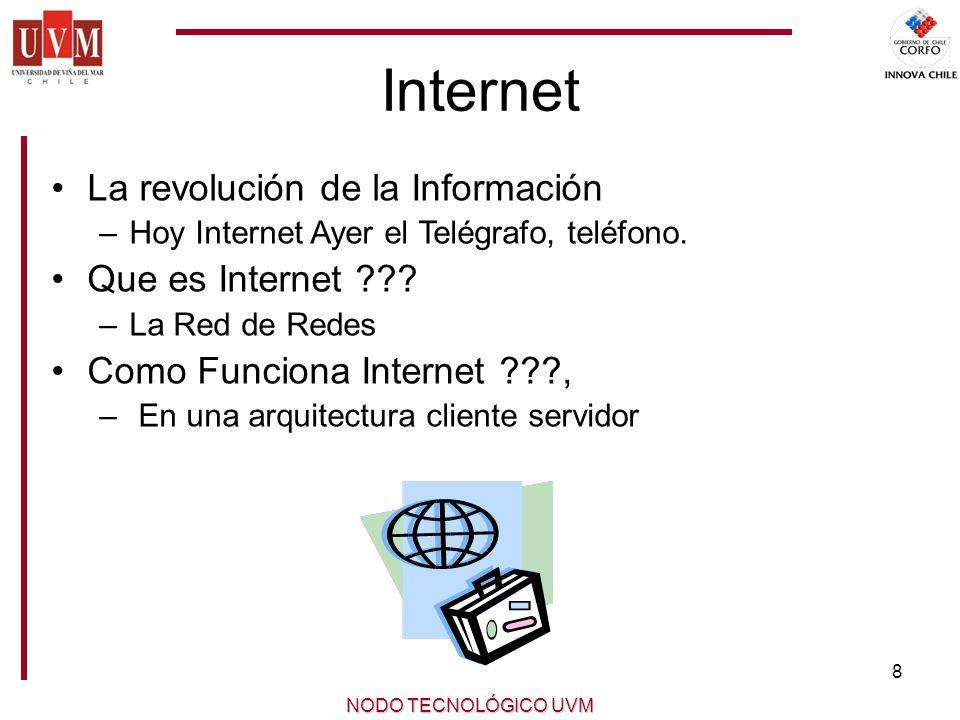8 NODO TECNOLÓGICO UVM Internet La revolución de la Información –Hoy Internet Ayer el Telégrafo, teléfono.