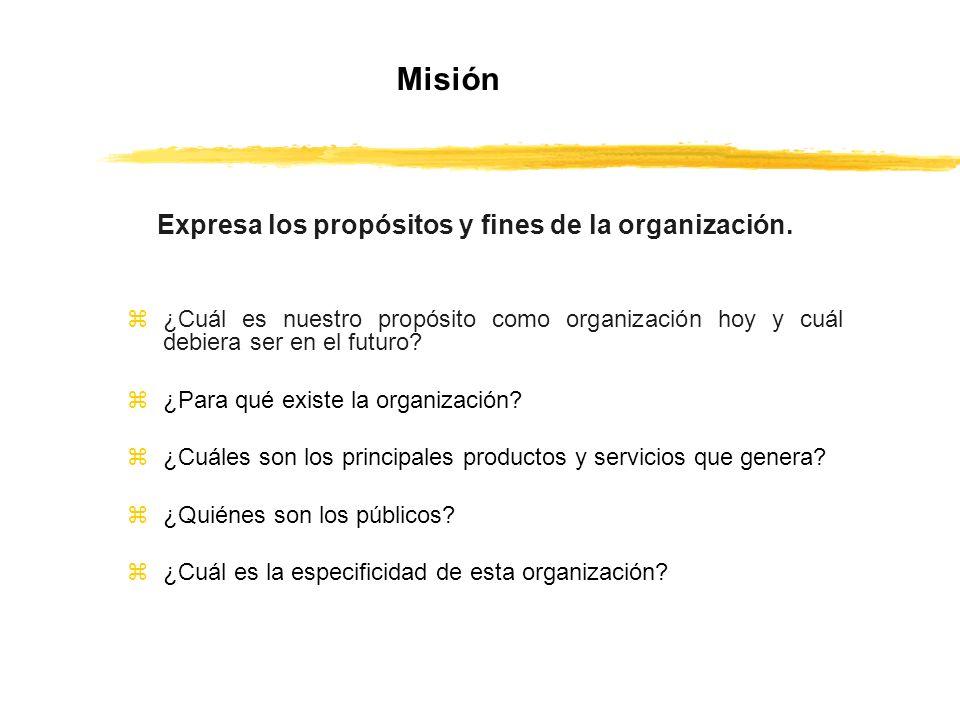 Expresa los propósitos y fines de la organización. z¿Cuál es nuestro propósito como organización hoy y cuál debiera ser en el futuro? z¿Para qué exist