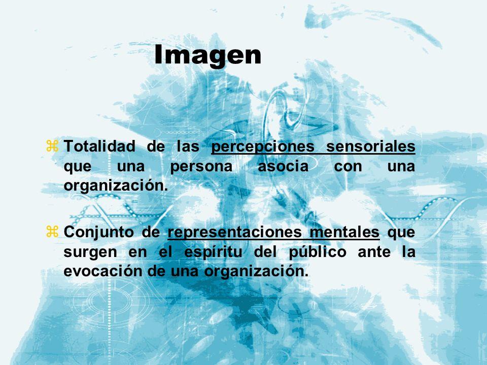 zTotalidad de las percepciones sensoriales que una persona asocia con una organización. zConjunto de representaciones mentales que surgen en el espíri