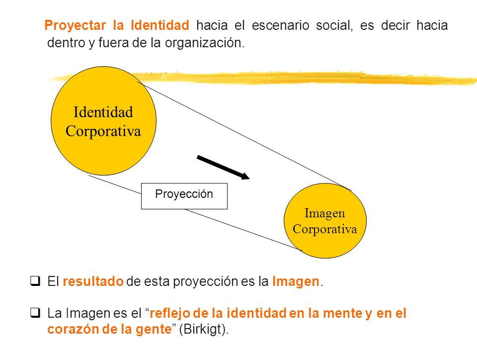 Identidad Corporativa Imagen Corporativa Proyección Proyectar la Identidad hacia el escenario social, es decir hacia dentro y fuera de la organización