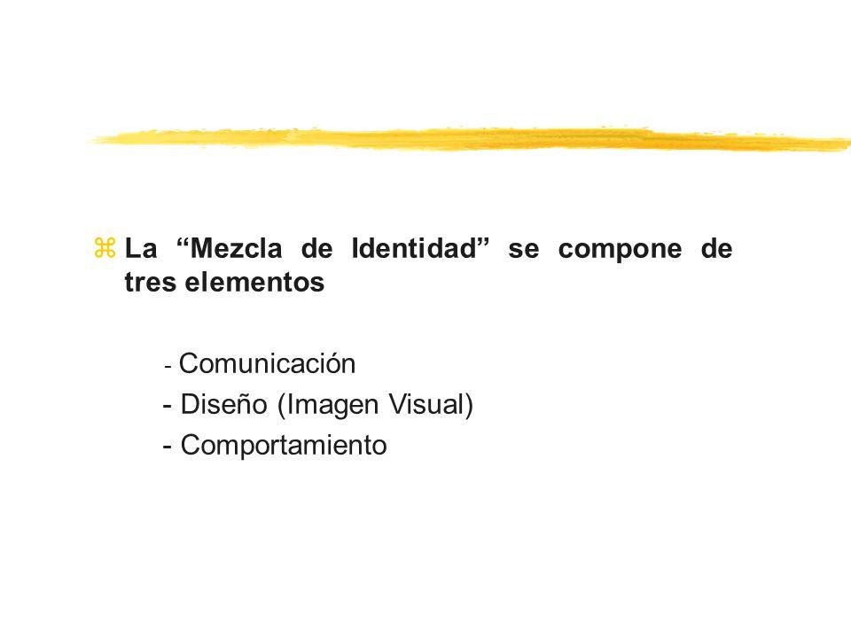 zLa Mezcla de Identidad se compone de tres elementos - Comunicación - Diseño (Imagen Visual) - Comportamiento