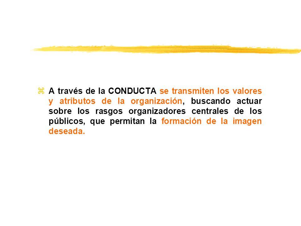 zA través de la CONDUCTA se transmiten los valores y atributos de la organización, buscando actuar sobre los rasgos organizadores centrales de los púb