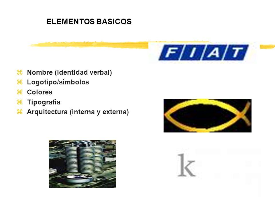 ELEMENTOS BASICOS zNombre (identidad verbal) zLogotipo/símbolos zColores zTipografía zArquitectura (interna y externa)