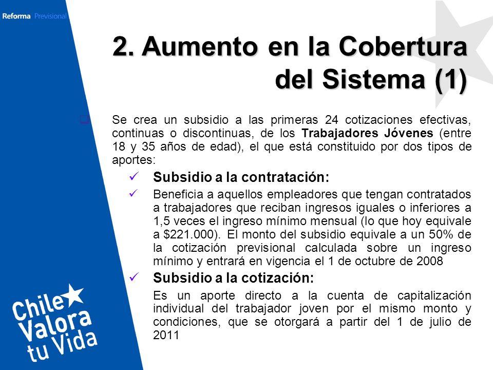 Se crea un subsidio a las primeras 24 cotizaciones efectivas, continuas o discontinuas, de los Trabajadores Jóvenes (entre 18 y 35 años de edad), el q