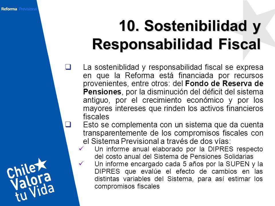 La sosteniblidad y responsabilidad fiscal se expresa en que la Reforma está financiada por recursos provenientes, entre otros: del Fondo de Reserva de