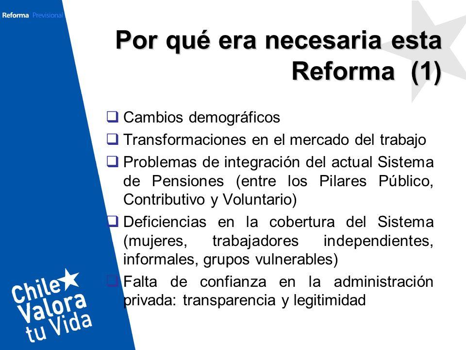 Aspectos destacados de la reforma: La Reforma busca eliminar la pobreza entre los adultos mayores y los inválidos En la actualidad 7 de cada 10 pensionados en Chile reciben una pensión inferior a $114.000 La PBS es un derecho individual.