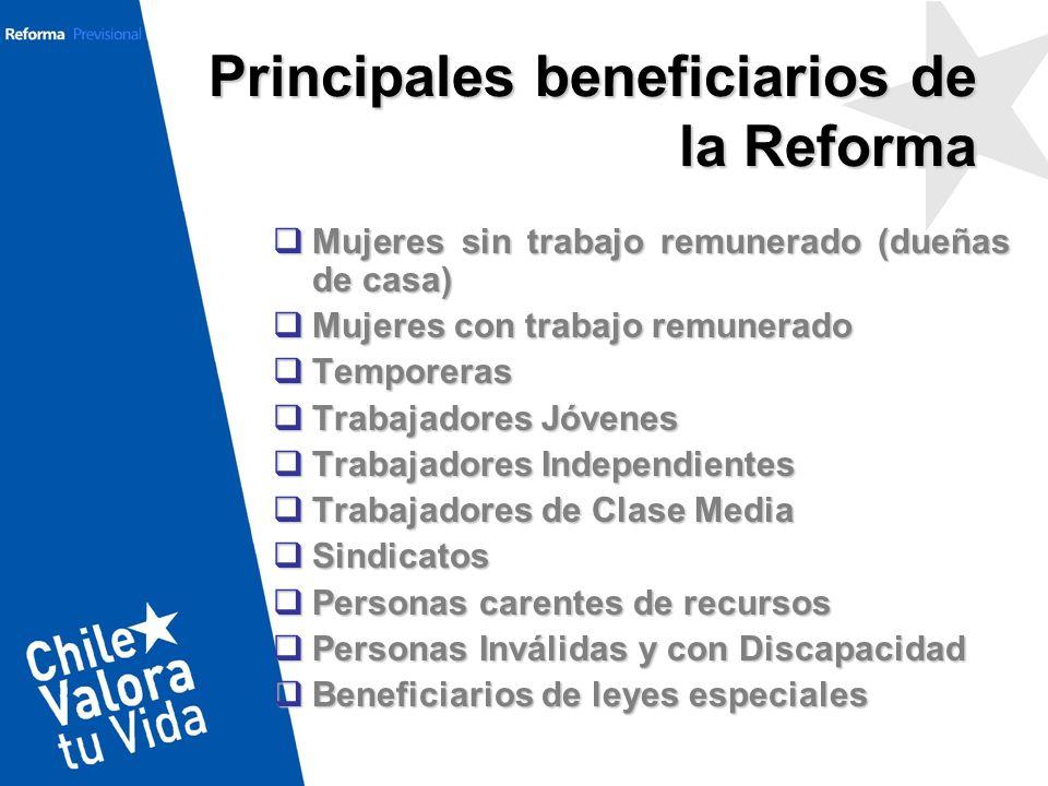 Principales beneficiarios de la Reforma Mujeres sin trabajo remunerado (dueñas de casa) Mujeres sin trabajo remunerado (dueñas de casa) Mujeres con tr