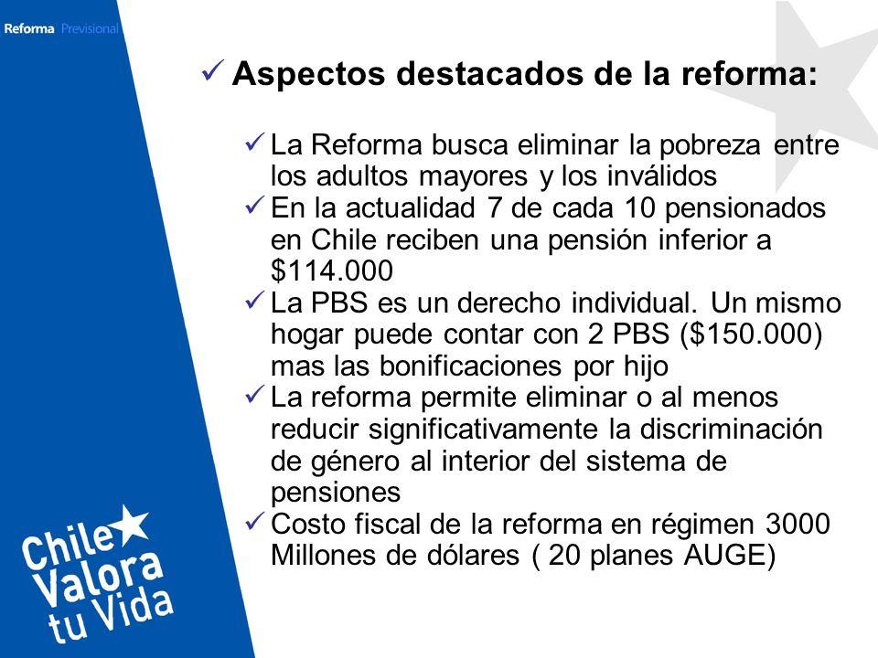 Aspectos destacados de la reforma: La Reforma busca eliminar la pobreza entre los adultos mayores y los inválidos En la actualidad 7 de cada 10 pensio