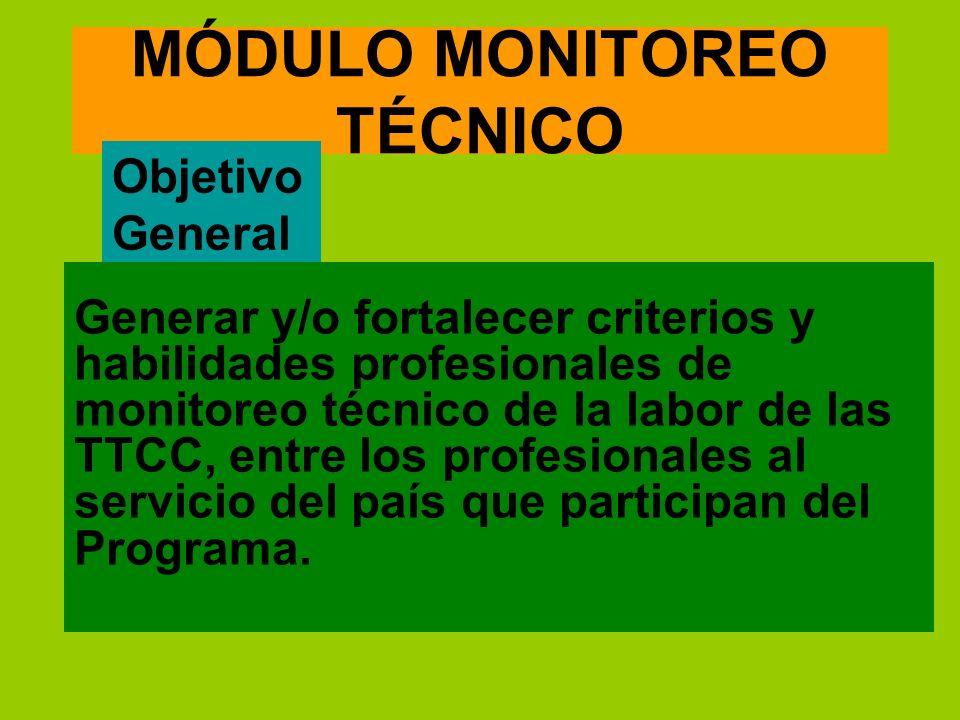 MÓDULO MONITOREO TÉCNICO Objetivos Específicos Comprender las funciones y el sentido de la labor del monitoreo técnico a las TTCC en el contexto del Programa Identificar principios pedagógicos con los cuales interpretar, describir, evaluar y orientar el desempeño de las TTCC en el oficio Conocer técnicas e instrumentos básicos de monitoreo pertinentes y aplicables en el contexto del Programa.