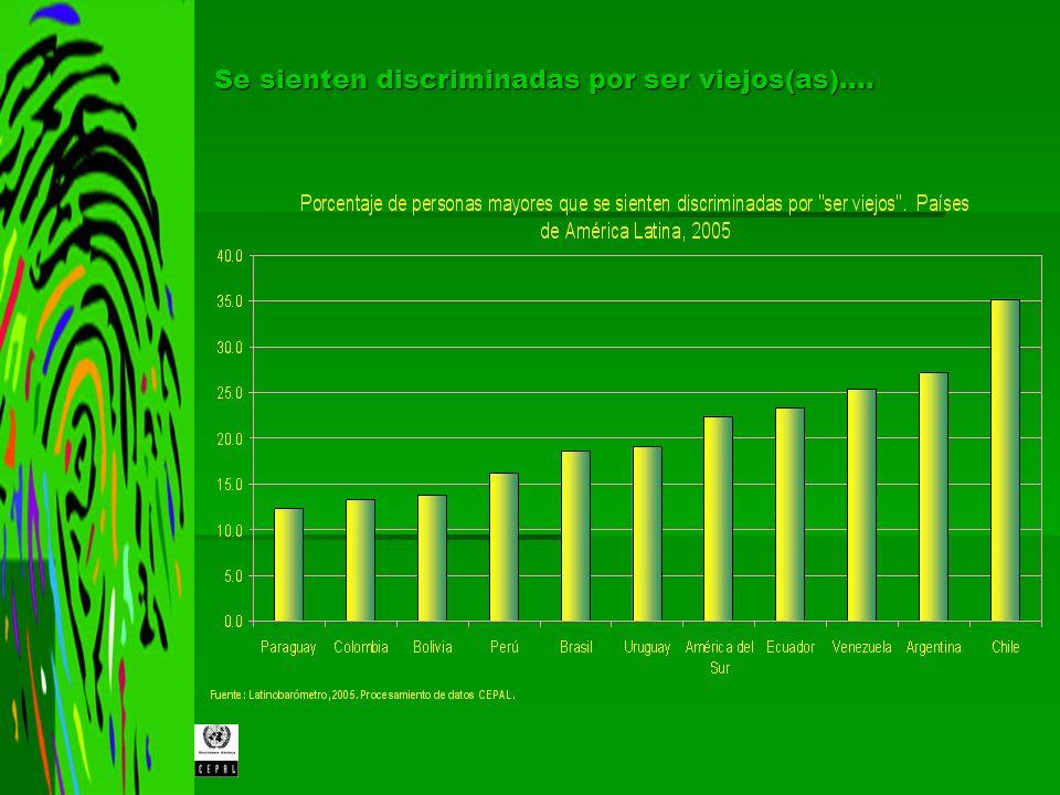 Con porcentajes relativamente bajos de integración comunitaria