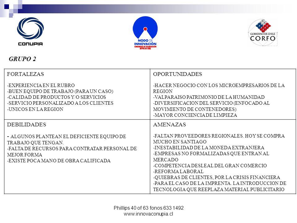Phillips 40 of 63 fonos 633 1492 www.innovaconupia.cl GRUPO 2 FORTALEZAS -EXPERIENCIA EN EL RUBRO -BUEN EQUIPO DE TRABAJO (PARA UN CASO) -CALIDAD DE P