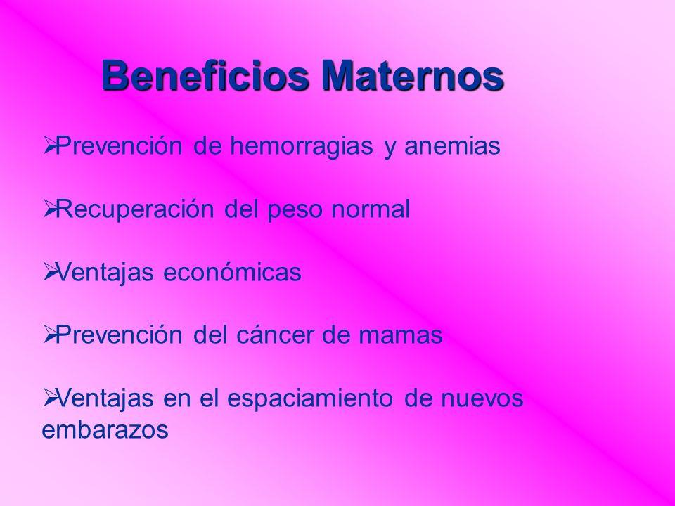 Beneficios Maternos Prevención de hemorragias y anemias Recuperación del peso normal Ventajas económicas Prevención del cáncer de mamas Ventajas en el