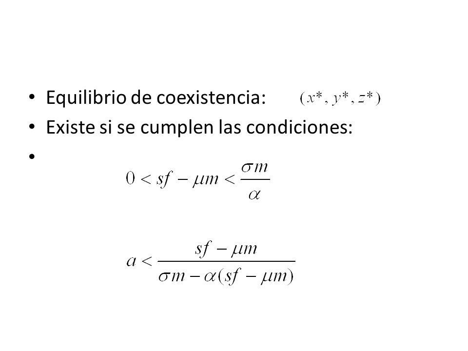 Equilibrio de coexistencia: Existe si se cumplen las condiciones: