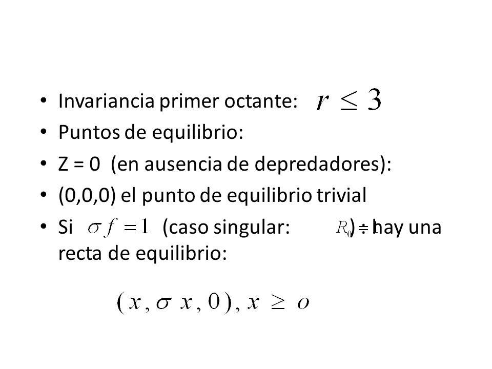 Invariancia primer octante: Puntos de equilibrio: Z = 0 (en ausencia de depredadores): (0,0,0) el punto de equilibrio trivial Si (caso singular: ) : h
