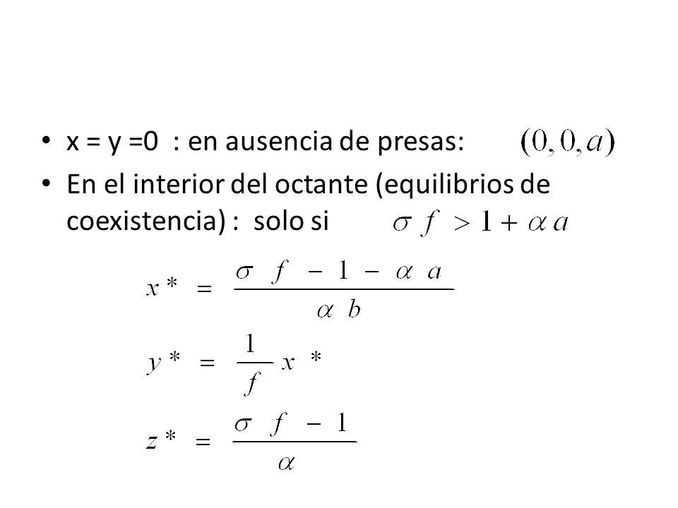 x = y =0 : en ausencia de presas: En el interior del octante (equilibrios de coexistencia) : solo si