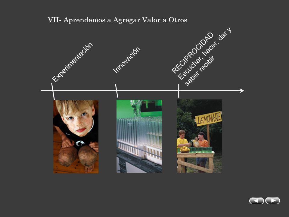 VII- Aprendemos a Agregar Valor a Otros Experimentación Innovación RECIPROCIDAD Escuchar, hacer, dar y saber recibir
