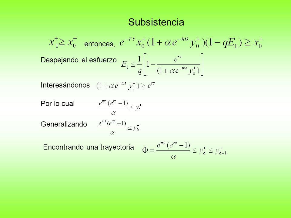 Subsistencia entonces, Despejando el esfuerzo Interesándonos Por lo cual Generalizando Encontrando una trayectoria