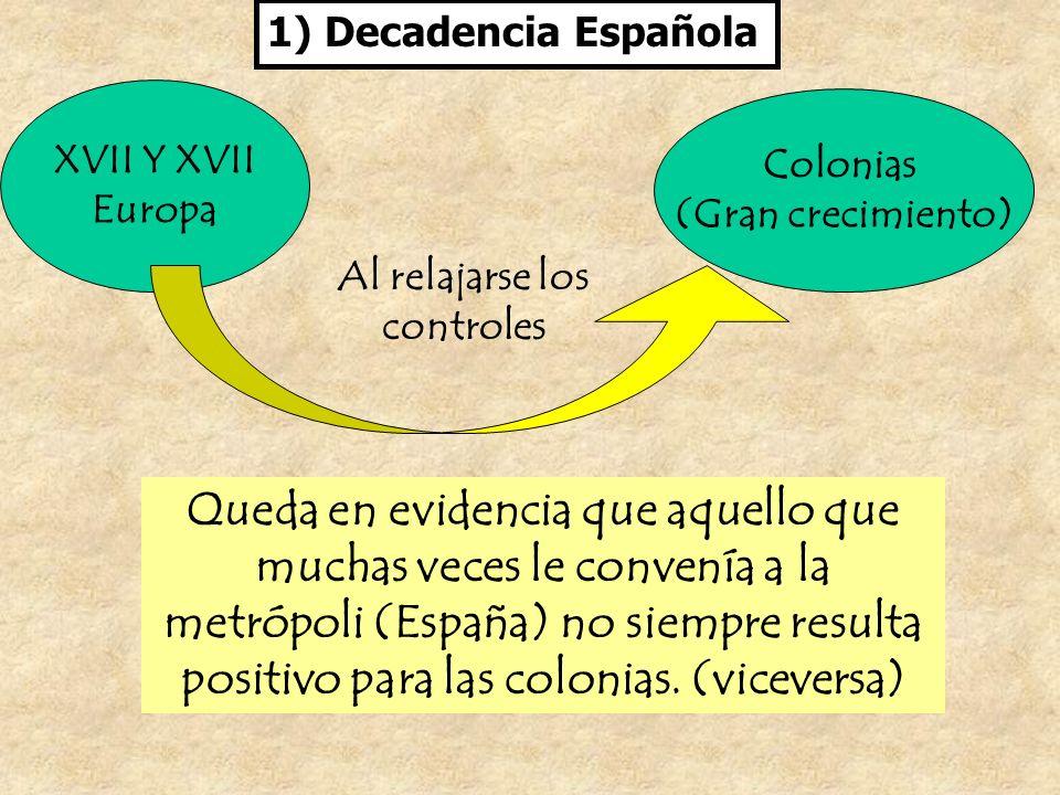 1) Decadencia Española XVII Y XVII Europa Colonias (Gran crecimiento) Al relajarse los controles Queda en evidencia que aquello que muchas veces le co