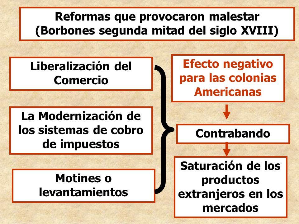 Reformas que provocaron malestar (Borbones segunda mitad del siglo XVIII) La Modernización de los sistemas de cobro de impuestos Motines o levantamien