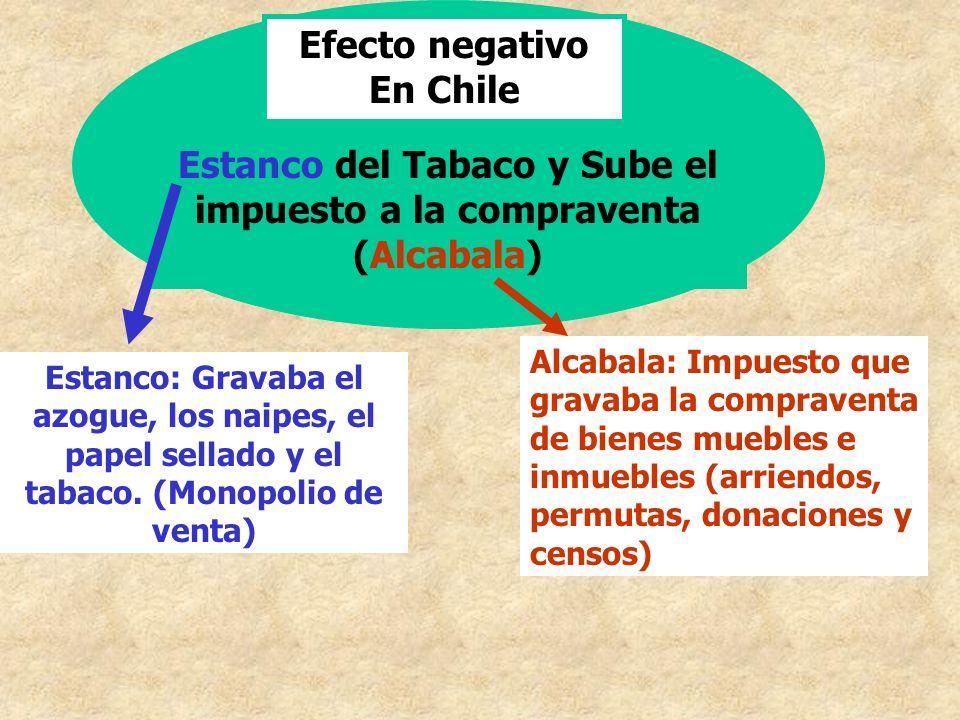 Estanco del Tabaco y Sube el impuesto a la compraventa (Alcabala) Efecto negativo En Chile Alcabala: Impuesto que gravaba la compraventa de bienes mue