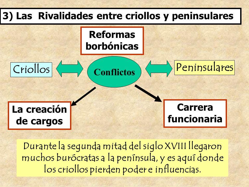 3) Las Rivalidades entre criollos y peninsulares La creación de cargos Reformas borbónicas Conflictos Durante la segunda mitad del siglo XVIII llegaro