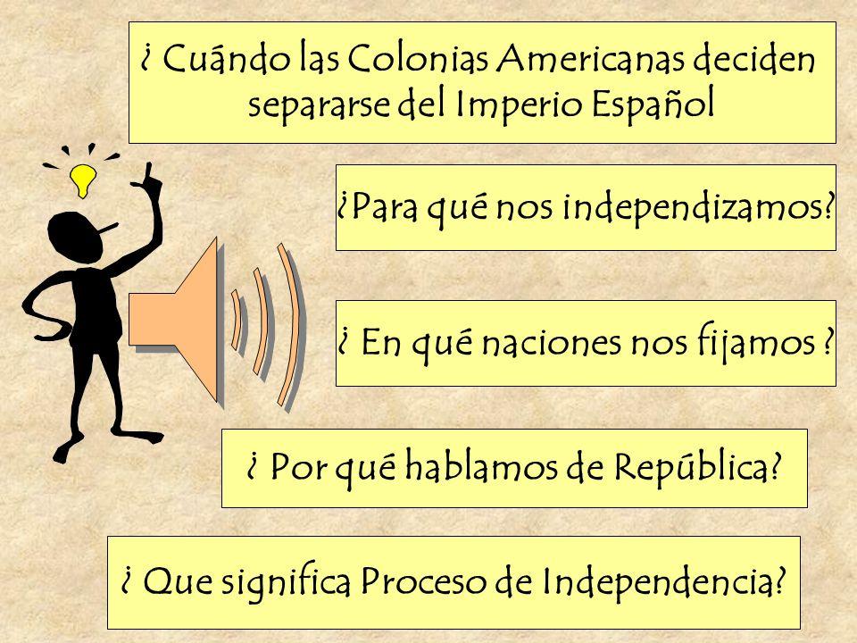 ¿ Cuándo las Colonias Americanas deciden separarse del Imperio Español ¿Para qué nos independizamos? ¿ En qué naciones nos fijamos ? ¿ Que significa P