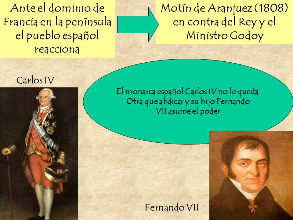 Ante el dominio de Francia en la península el pueblo español reacciona Motín de Aranjuez (1808) en contra del Rey y el Ministro Godoy El monarca españ