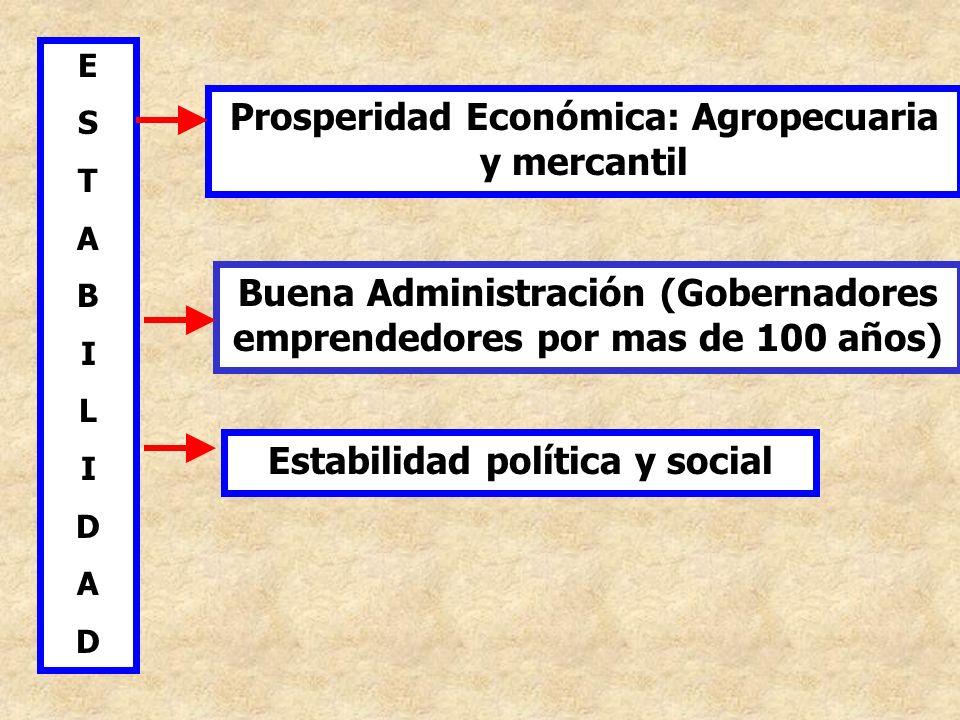 Prosperidad Económica: Agropecuaria y mercantil ESTABILIDADESTABILIDAD Buena Administración (Gobernadores emprendedores por mas de 100 años) Estabilid