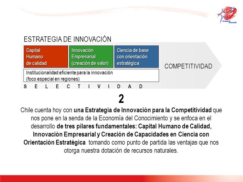 2 Chile cuenta hoy con una Estrategia de Innovación para la Competitividad que nos pone en la senda de la Economía del Conocimiento y se enfoca en el