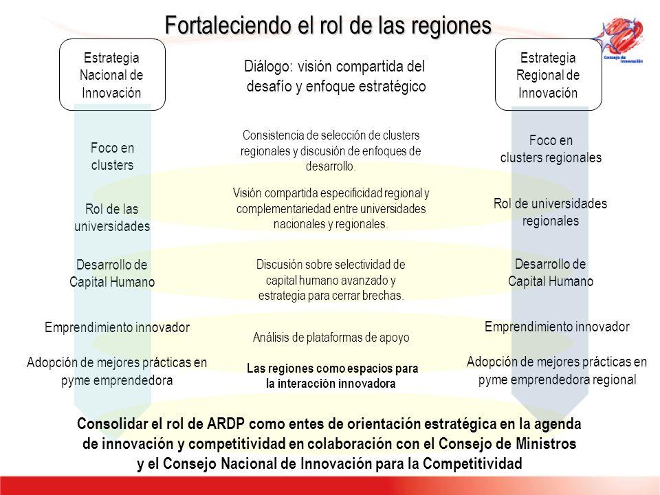 Estrategia Nacional de Innovación Estrategia Regional de Innovación Consistencia de selección de clusters regionales y discusión de enfoques de desarr