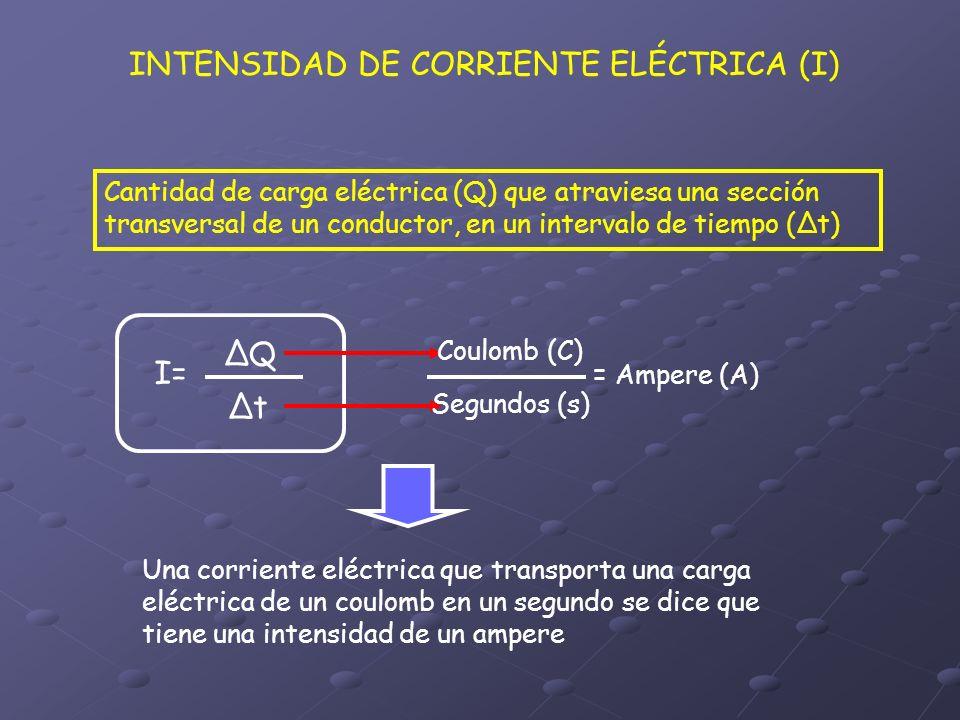 INTENSIDAD DE CORRIENTE ELÉCTRICA (I) Cantidad de carga eléctrica (Q) que atraviesa una sección transversal de un conductor, en un intervalo de tiempo