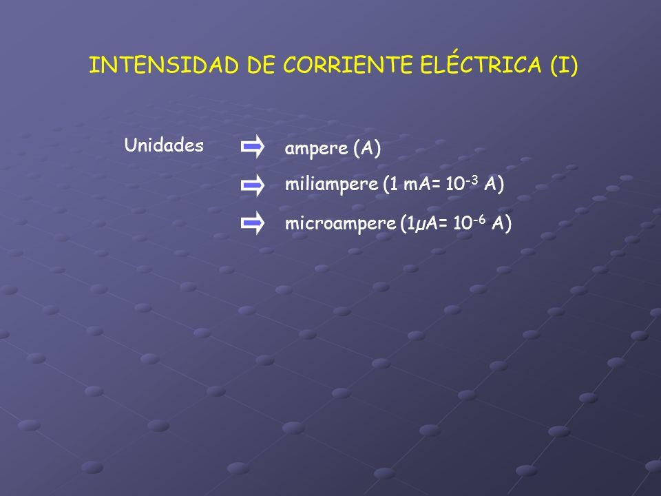 miliampere (1 mA= 10 -3 A) microampere (1µA= 10 -6 A) INTENSIDAD DE CORRIENTE ELÉCTRICA (I) Unidades ampere (A)