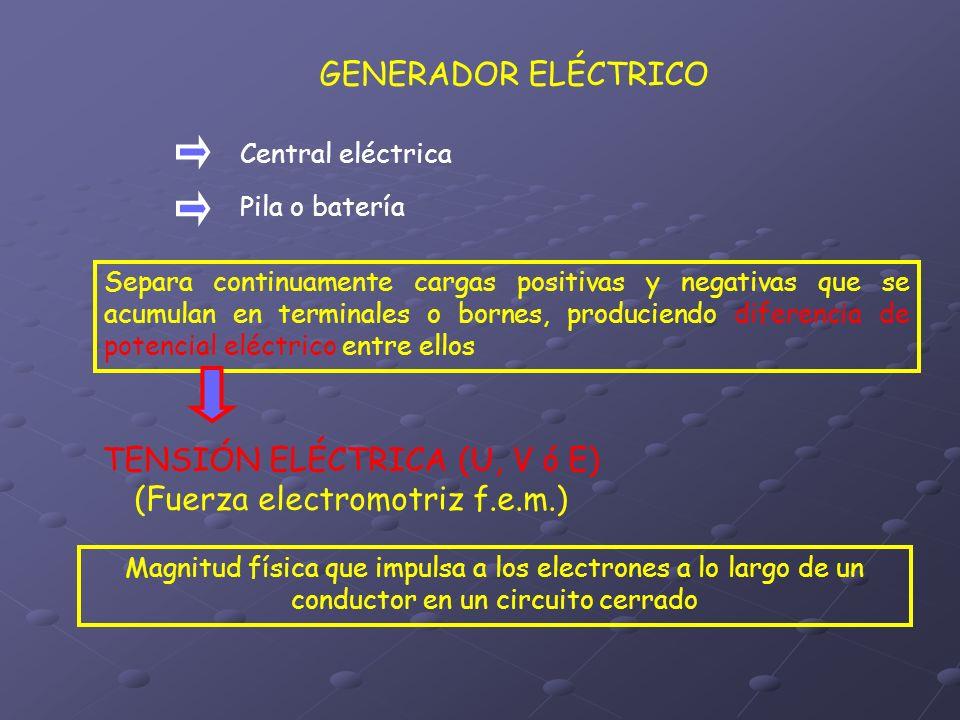 GENERADOR ELÉCTRICO Separa continuamente cargas positivas y negativas que se acumulan en terminales o bornes, produciendo diferencia de potencial eléc