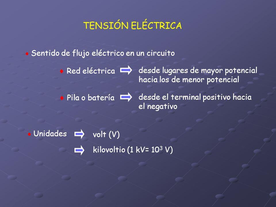 TENSIÓN ELÉCTRICA Sentido de flujo eléctrico en un circuito Red eléctrica desde lugares de mayor potencial hacia los de menor potencial Pila o batería