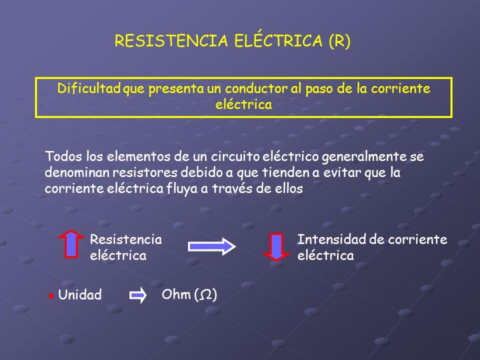 RESISTENCIA ELÉCTRICA (R) Dificultad que presenta un conductor al paso de la corriente eléctrica Todos los elementos de un circuito eléctrico generalm