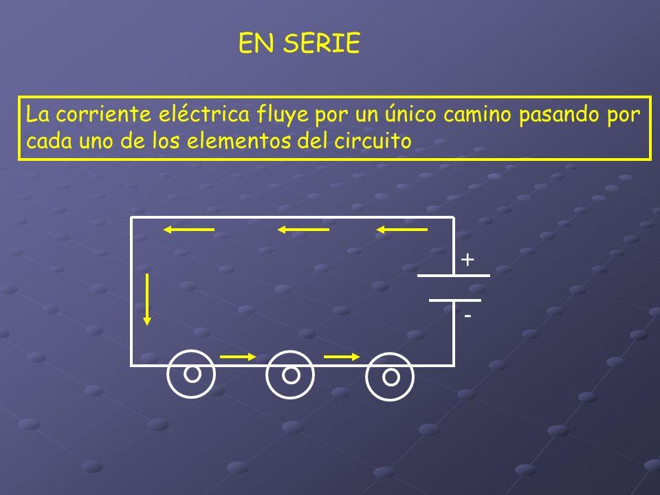 EN SERIE La corriente eléctrica fluye por un único camino pasando por cada uno de los elementos del circuito + -