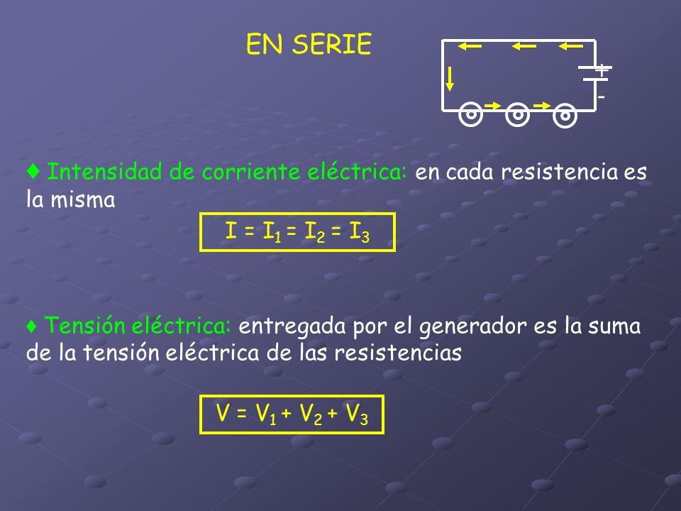 EN SERIE Intensidad de corriente eléctrica: en cada resistencia es la misma Tensión eléctrica: entregada por el generador es la suma de la tensión elé
